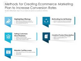 Methods For Creating Ecommerce Marketing Plan To Increase Conversion Rates