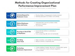 Methods For Creating Organizational Performance Improvement Plan