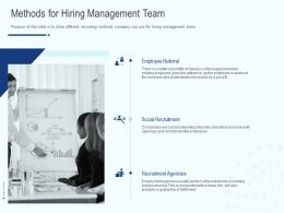 Methods For Hiring Management Team Ppt Powerpoint Presentation Aids