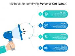 Methods For Identifying Voice Of Customer Infographic Template