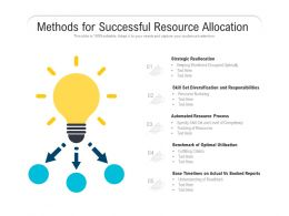 Methods For Successful Resource Allocation