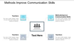 Methods Improve Communication Skills Ppt Powerpoint Presentation Icon Cpb