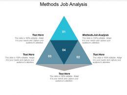 Methods Job Analysis Ppt Powerpoint Presentation Gallery Mockup Cpb