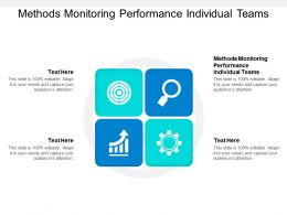 Methods Monitoring Performance Individual Teams Ppt Powerpoint Presentation Model Topics Cpb