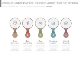 Methods Of Capturing Customer Information Diagram Powerpoint Templates