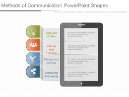 Methods Of Communication Powerpoint Shapes