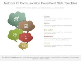 Methods Of Communication Powerpoint Slides Templates