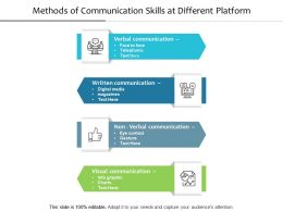 Methods Of Communication Skills At Different Platform