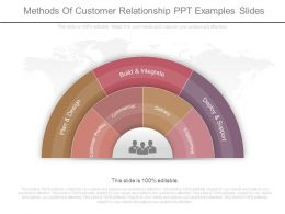 Methods Of Customer Relationship Ppt Examples Slides