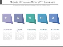 methods_of_financing_mergers_ppt_background_Slide01