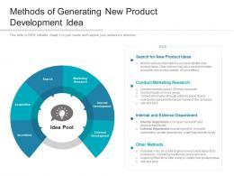 Methods Of Generating New Product Development Idea