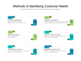Methods Of Identifying Customer Needs
