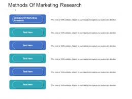 Methods Of Marketing Research Ppt Powerpoint Presentation Model Deck Cpb