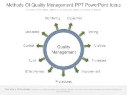 Methods Of Quality Management Ppt Powerpoint Ideas