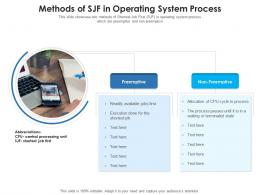 Methods Of SJF In Operating System Process