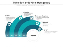 Methods Of Solid Waste Management