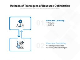 Methods Of Techniques Of Resource Optimization