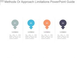 Methods Or Approach Limitations Powerpoint Guide