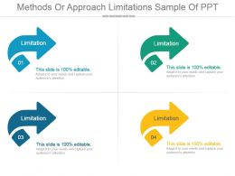Methods Or Approach Limitations Sample Of Ppt