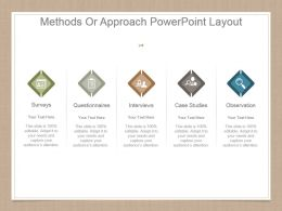 Methods Or Approach Powerpoint Layout