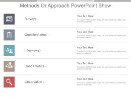 Methods Or Approach Powerpoint Show