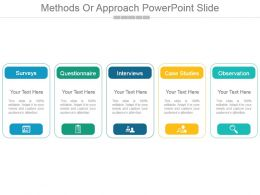 Methods Or Approach Powerpoint Slide