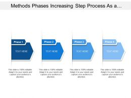 Methods Phases Increasing Step Process As A Technique For Process Management