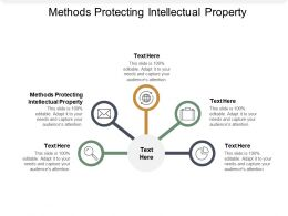 Methods Protecting Intellectual Property Ppt Powerpoint Presentation Icon Display Cpb