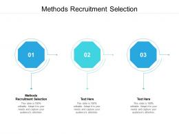 Methods Recruitment Selection Ppt Powerpoint Presentation Infographics Outfit Cpb