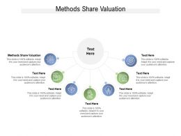 Methods Share Valuation Ppt Powerpoint Presentation Professional Guide Cpb