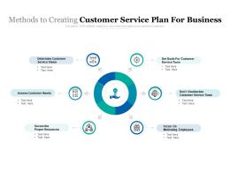Methods To Creating Customer Service Plan For Business