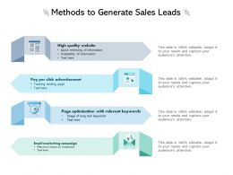 Methods To Generate Sales Leads