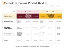 Methods To Improve Product Quality Manufacturing Company Performance Analysis Ppt Slides