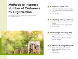 Methods To Increase Number Of Customers By Organization