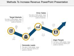 Methods To Increase Revenue Powerpoint Presentation