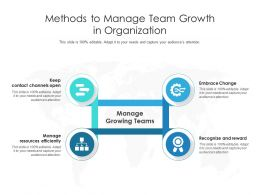 Methods To Manage Team Growth In Organization