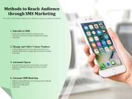 Methods To Reach Audience Through SMS Marketing