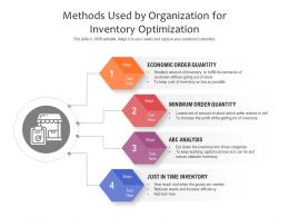 Methods Used By Organization For Inventory Optimization