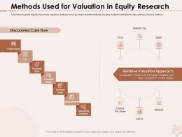 Methods Used For Valuation In Equity Research Present Value Ppt Powerpoint Presentation Template Slideshow