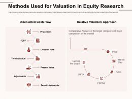 Methods Used For Valuation In Equity Research Sensitivity Ppt Powerpoint Presentation Professional Diagrams
