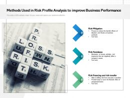 Methods Used In Risk Profile Analysis To Improve Business Performance