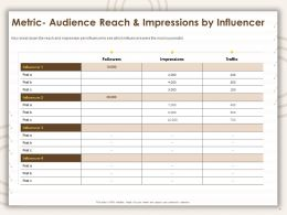 Metric Audience Reach And Impressions By Influencer Ppt Powerpoint Visual Aids Icon