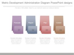 Metric Development Administration Diagram Powerpoint Designs