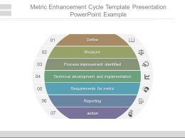 Metric Enhancement Cycle Template Presentation Powerpoint Example