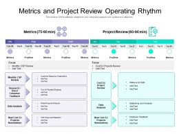 Metrics And Project Review Operating Rhythm