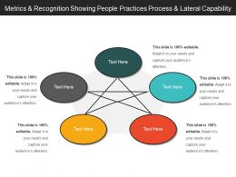 Metrics And Recognition Showing People Practices Process And Lateral Capability