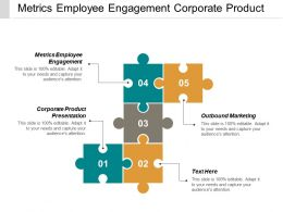 Metrics Employee Engagement Corporate Product Presentation Outbound Marketing Cpb