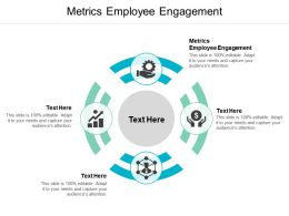 Metrics Employee Engagement Ppt Powerpoint Presentation Gallery Pictures Cpb