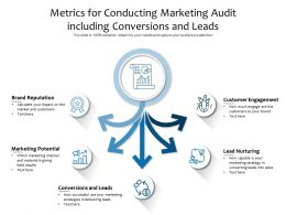Metrics For Conducting Marketing Audit Including Conversions And Leads