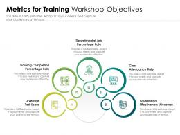 Metrics For Training Workshop Objectives